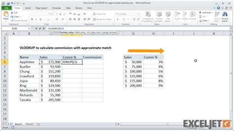 excel jet tutorial excel tutorial how to use vlookup for approximate matches