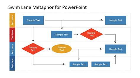 Swim Lane Diagram For Powerpoint Business Process Flow