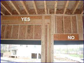 How To Frame In A Garage Door Garage Door Headers The Front Wall Of The Garage Has A Continuous Lvl Header That Goes From