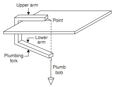 Plumb 4 U by Plane Table Survey And Its Accessories