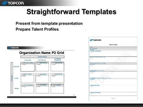 talent profile template presentation on talent development