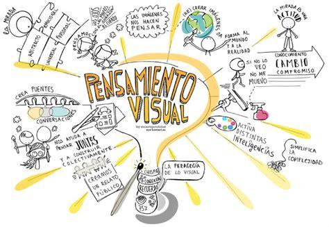 libro thinking visually for illustrators visualthinking sketchnotes1