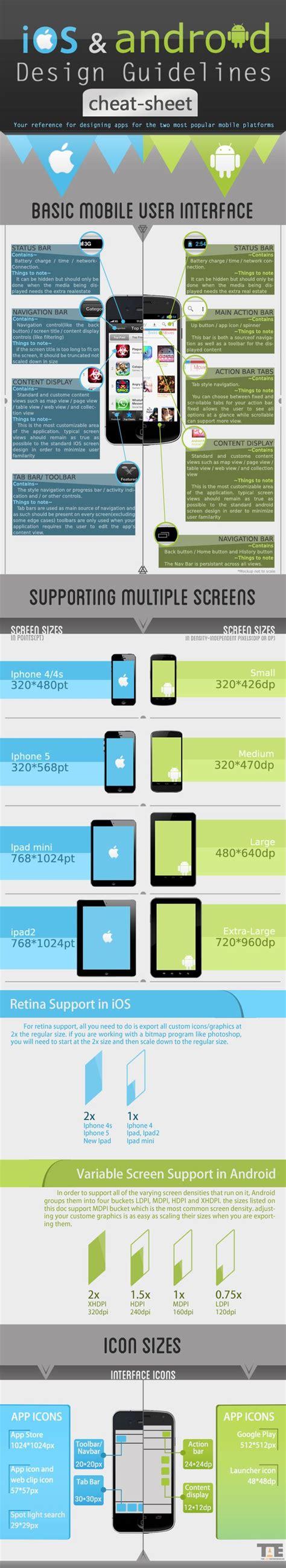 ios design guidelines navigation 25 unique design guidelines ideas on pinterest brand