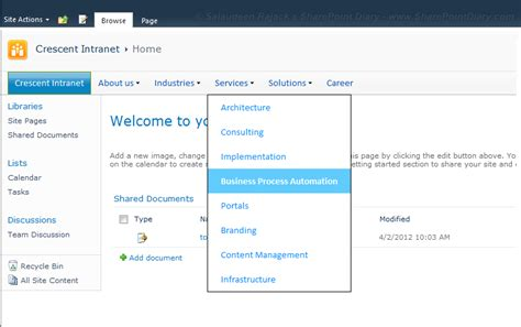 sharepoint 2010 top link bar drop down image gallery navigation menu sharepoint 2013