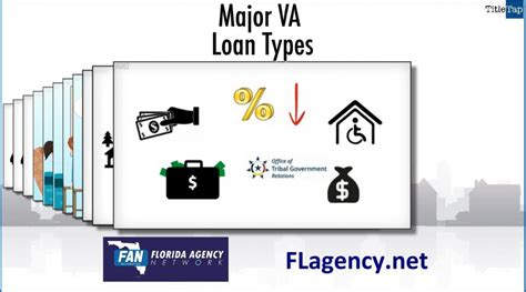 what are the major types of va loans florida agency network