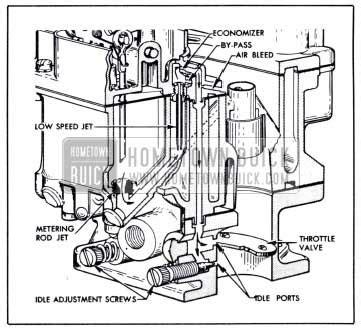 yamaha ttr 125 carburetor wiring diagram and fuse box