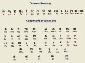 Letter Malayalam Pdf The Alphabet Part One Pronounciation Pallikkudam