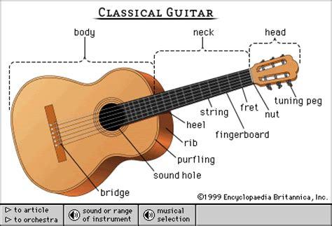 cara bermain gitar classic tips agar cepat bermain gitar