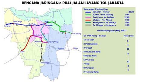 biodata anak2 jokowi jakarta city masterplan urban design guide line rtrw