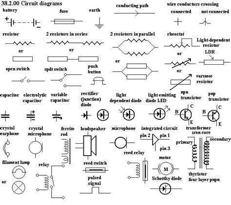 wiring diagrams symbols httpwwwautomanualpartscom