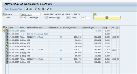 tutorial sap md04 i am not able to find demand in md04 screen