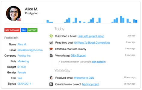customer data and analytics platform woopra