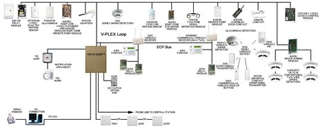 ademco vista wiring diagrams wiring diagram with description
