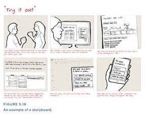 magazine storyboard template book excerpt the user experience team of one ux
