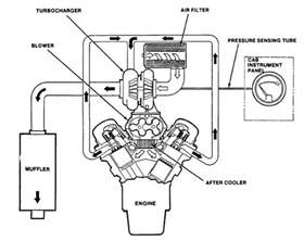 Exhaust System Engine Technical Theory Intake System Of Engine