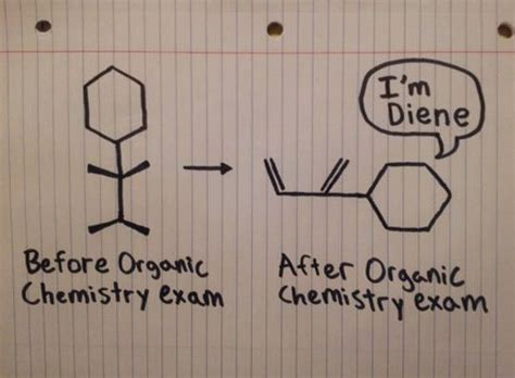 Funny Organic Chemistry Memes - organic chemistry exam funny pictures pinterest