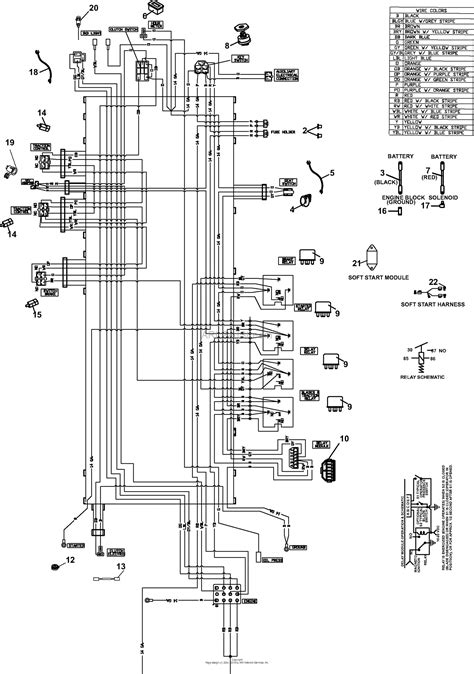 bunton bobcat ryan  predator pro fxv kaw dfi  side discharge parts diagram