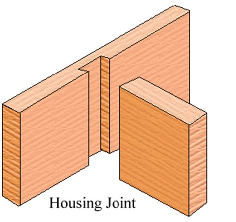 what is the strongest joint in woodworking design and technology week 5