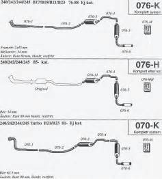 Volvo 240 Exhaust System Diagram Knock Sensor Location 1993 Volvo Get Free Image About