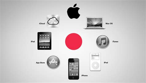 apple ecosystem apple ecosystem functional integration by r ga digital