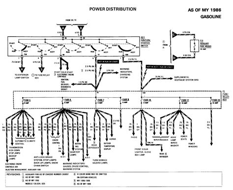 mercedes 560sel ignition diagram mercedes free
