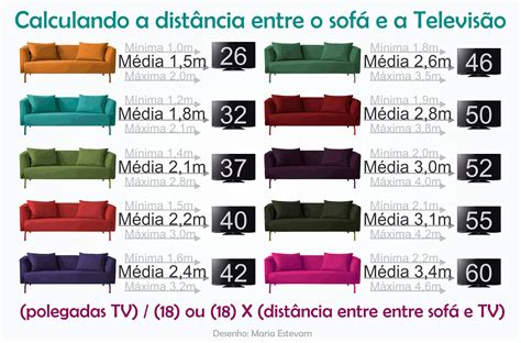 distancia tv sofa tabela calculo distancia televis 227 o sofa ess 234 ncia o