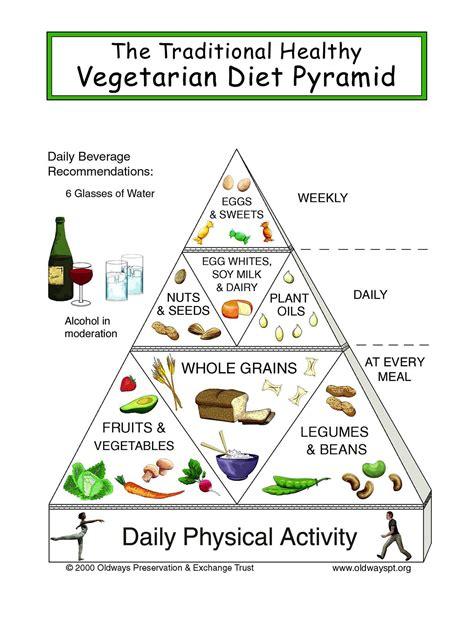 vegetarian diet great for diabetes typefree diabetes