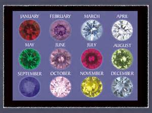 Birthstone Colors By Month Gemstones » Home Design 2017