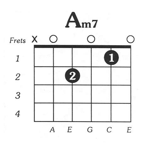Am 7 Guitar Chord