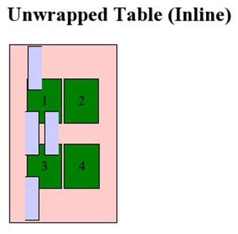 display table cell webkit display table cell problem k 178 r