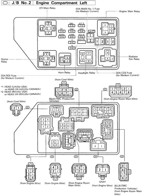 2009 toyota tacoma trailer wiring diagram wiring diagrams