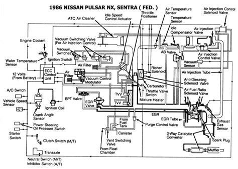 nissan b14 ecu wiring diagram get free image about
