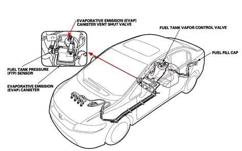 how to determined evap sensor fualt 2010 lexus gx how do i repair trouble code p0453 evaporative emission