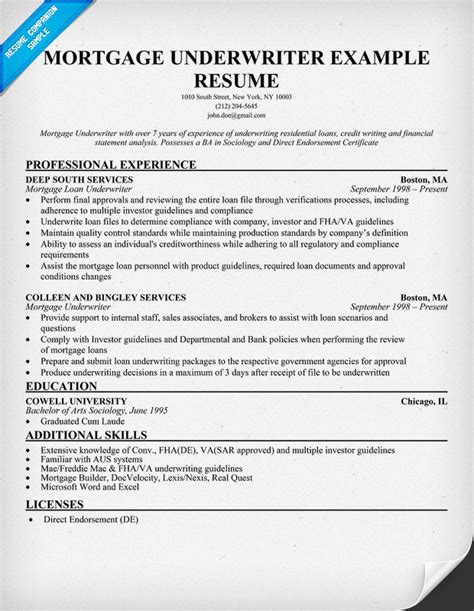 Sle Resume Mortgage Underwriter Position Sle Cover Letter Sle Resume Mortgage