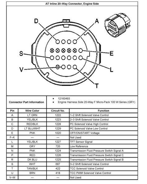 [EN_5079] Chevy Pcm Pin Connectors Wiring Diagram