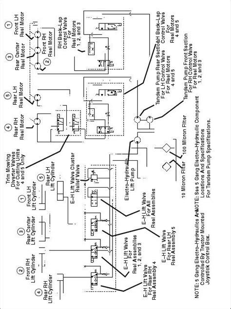 Schema electrique john deere 310 - bois-eco-concept.fr