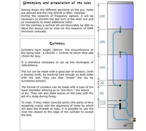 eh antenna   meter resource detail  dxzonecom
