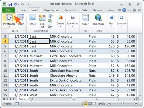 tutorial excel data table 10 helpful excel pivottable tips for quick and efficient