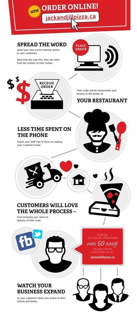 menu design ottawa food infographic menu ca infographic online ordering