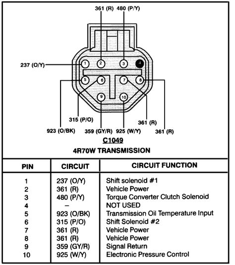95 ford bronco wiring diagram for the transmission