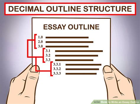 essay structure made easy 3 easy ways to write an essay outline wikihow