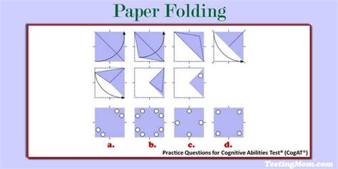 Paper Folding Test - can your child solve this paper folding practice question