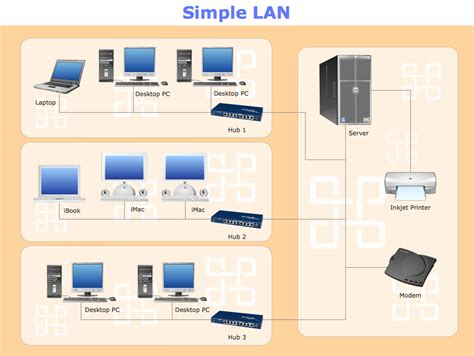 Drawing Of A Basic Schematic Diagram Get Free Image About Wiring Diagram Lan Network Template