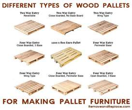 what different types of wood are needed for cabinets floors and roofs 64 creative ideas and ways to recycle and reuse a wooden