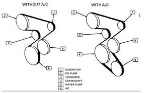 1998 Buick Lesabre Belt Diagram Procedure To Change A Serpentine Belt On 1997 Buick Century