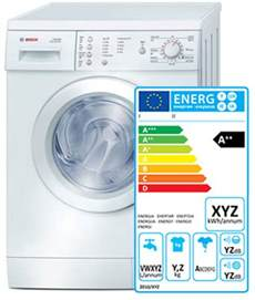energy washing machine tax credit washing machine energy efficient washing machines