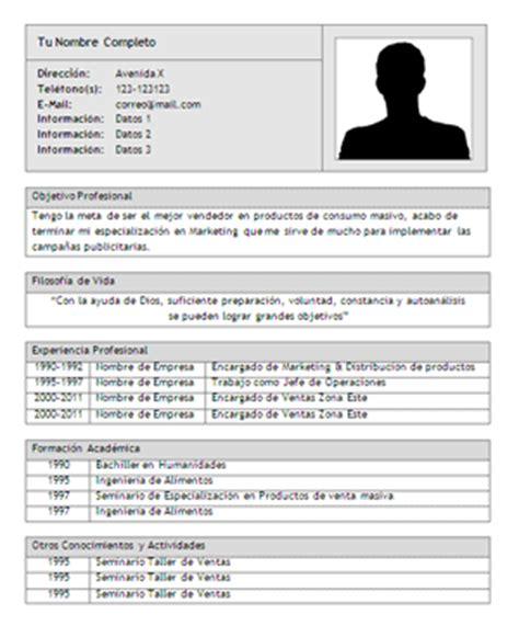 Plantilla De Curriculum Empresarial En Blanco Hoja De Vida En Formato Word Para Descargar Trabajopolis Bo