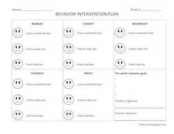 behavior intervention plan behavior plan free behavior