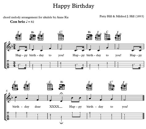 download mp3 tipe x happy birthday chord happy birthday tipe x happy birthday chord melody