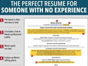 sample teacher resume no experience high school student resume with no work experience how to create a resume with no work experience sample
